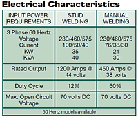 UA-1000 Electrical Info