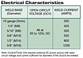 UA-100 Electrical Info